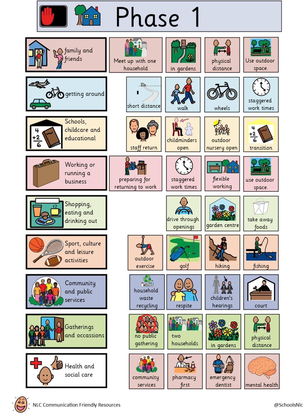 Phase 1 visual (North Lanarkshire Council)